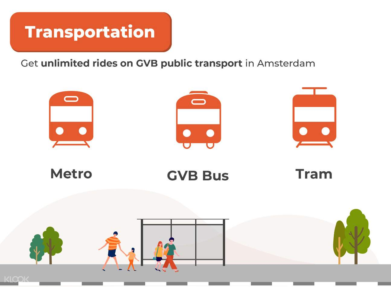 i amsterdam card transportation